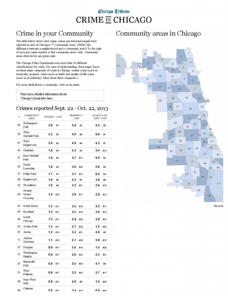Chicago Crime -- ChicagoTribune-page-001